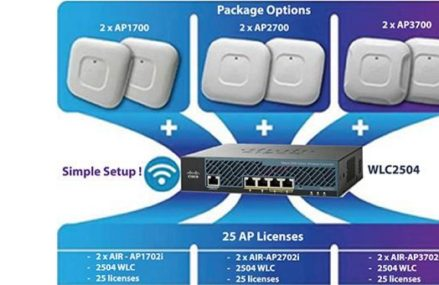 Cisco Mobility Express Solution Bundle