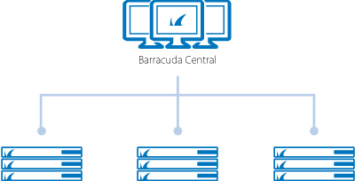 Barracuda Energize Updates